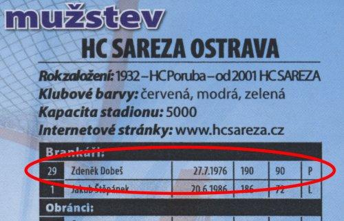 Silvestrovský fór zaskočil i Třebíč, a tak máme nového gólmana i v jejich bulletinu...